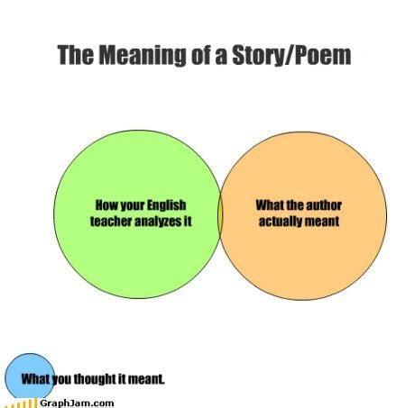 Ray Bradbury: Short Stories A Sound of Thunder Summary